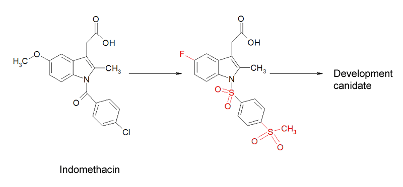 Optimisation of indomethacin to a potent CRTH2 antagonist. The original molecule on the left (called indomethacin) has been chemically altered (changes shown in red) to turn it into a candidate drug for a development project.