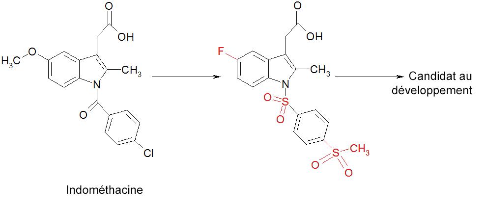 Optimisation de l'indométhacine en antagoniste puissant du récepteur CRTH2. La molécule d'origine sur la gauche (appelée indométhacine) a été chimiquement modifiée (modifications indiquées en rouge) pour en faire un candidat médicament dans le cadre d'un projet de développement.