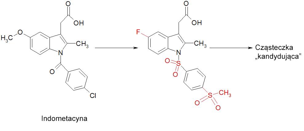 Optymalizacja indometacyny do funkcji silnego antagonisty receptora CRTH2. W trakcie rozwoju leku pierwotna cząsteczka po lewej stronie (indometacyna) została chemicznie zmieniona (zmiany zaznaczone czerwonymi kółkami) w celu przekształcenia jej w kandydata na lek.