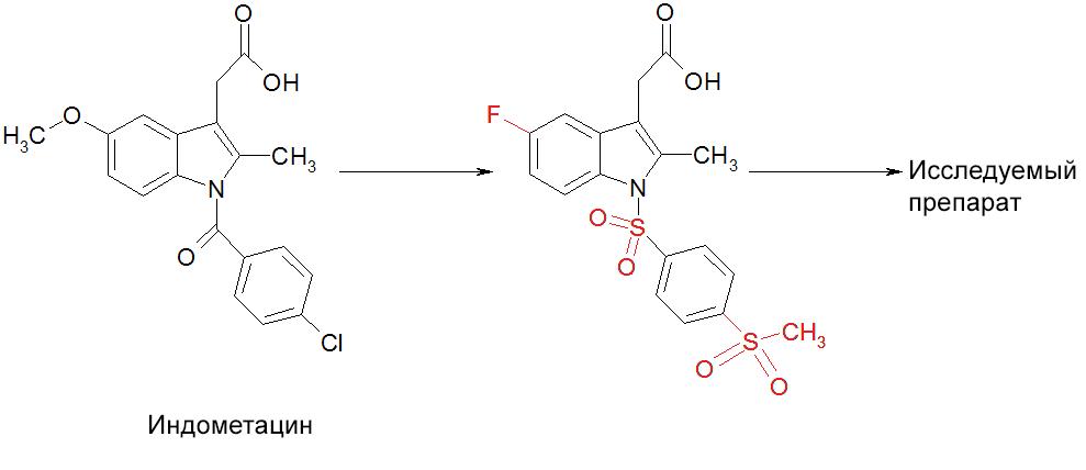 Оптимизация индометацина для получения мощного антагониста рецептора CRTH2. Химическая структура изначального варианта молекулы, изображенной слева (индометацин), была изменена (изменения отмечены красным), и новое соединение стало исследуемым веществом для разработки нового лекарственного препарата.